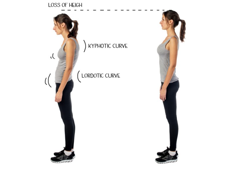 How Emotions Influence Posture