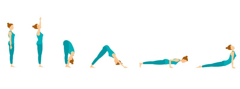 Chaturanga Dandasana in Sequence